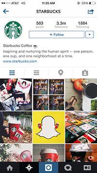 Popularity of Instagram