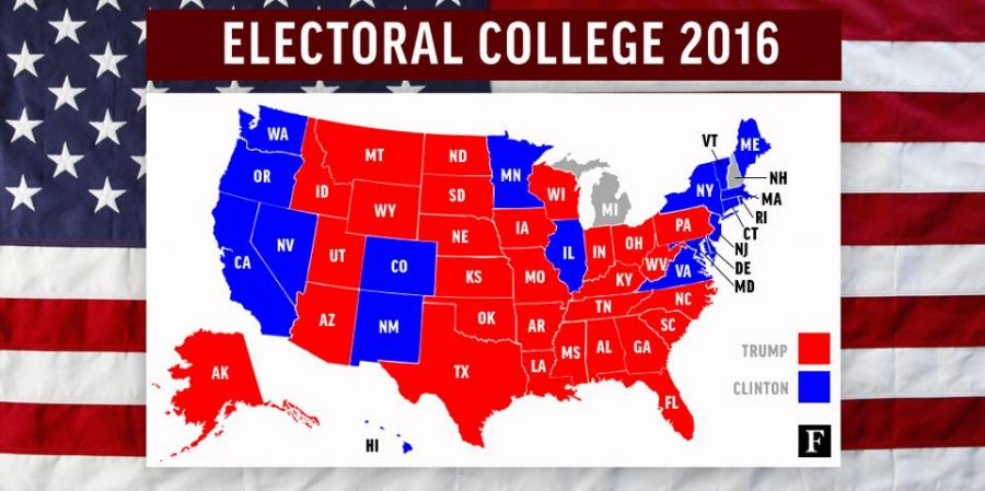 analysis of the idea behind the electoral college in america The american electoral process by mike determine a central idea of a text and analyze its development over the course the american electoral college system.