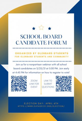 Glenbard's School Board Elections: What to Know
