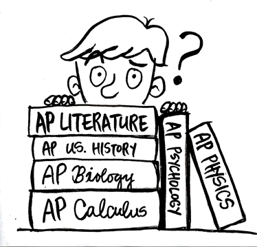 Use these AP study resources before testing